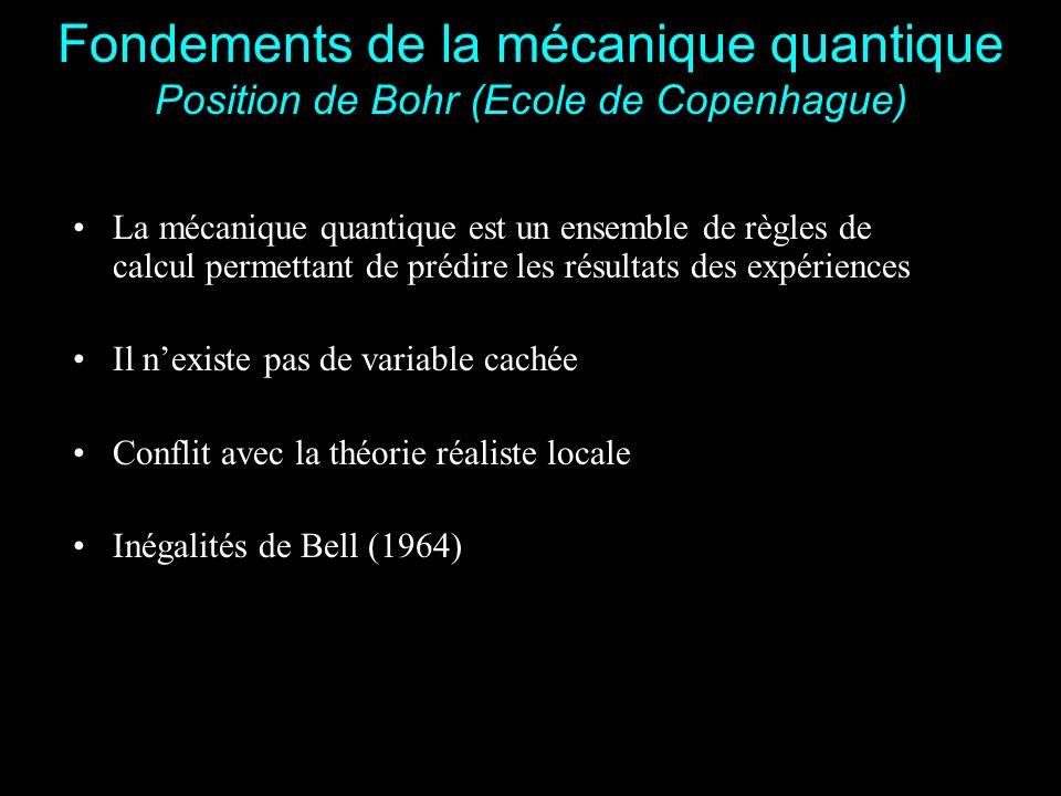 4 Fondements de la mécanique quantique Position de Bohr (Ecole de Copenhague) La mécanique quantique est un ensemble de règles de calcul permettant de