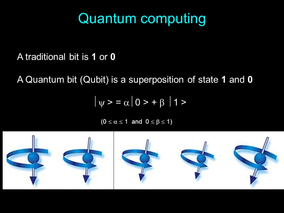 41 A traditional bit is 1 or 0 A Quantum bit (Qubit) is a superposition of state 1 and 0  > =  0 > +   1 > Quantum computing (0    1 and 0 