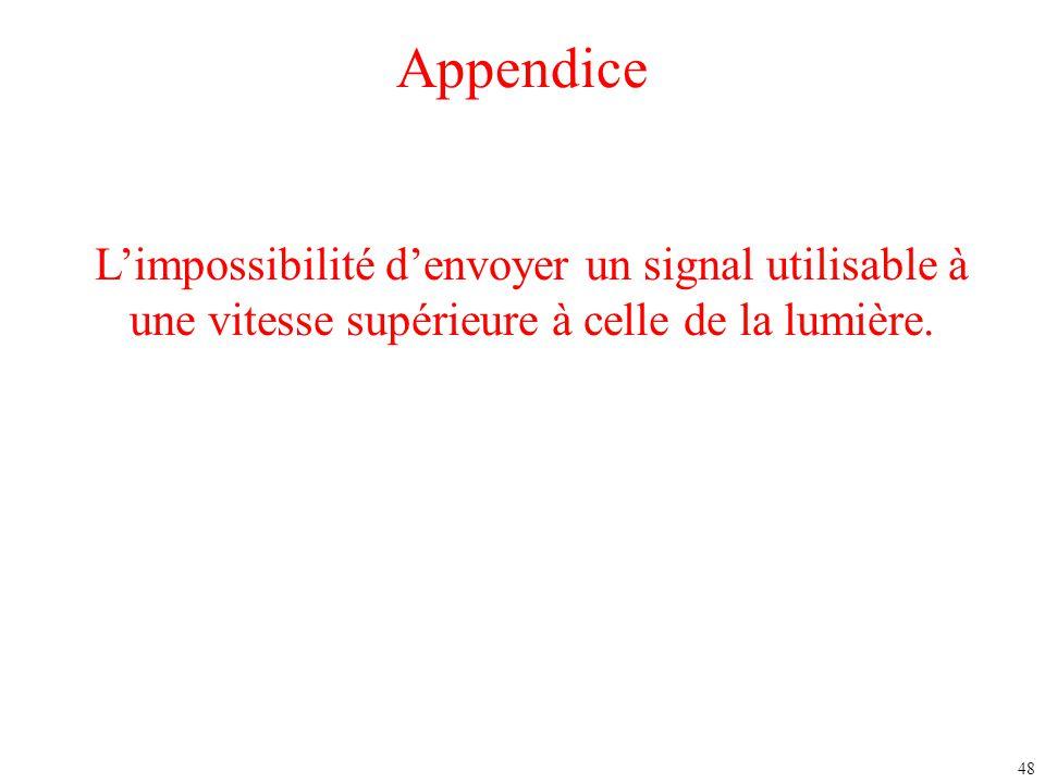 48 Appendice L'impossibilité d'envoyer un signal utilisable à une vitesse supérieure à celle de la lumière.
