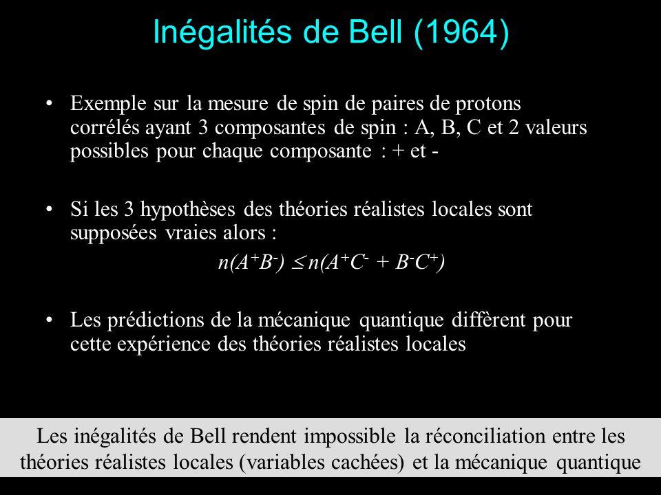 8 Intrication quantique Les résultats d'observations faites sur des états obéissant à la loi classique d'indépendance statistique des systèmes spatialement séparés doivent satisfaire aux inégalités de Bell Les états produits dans les expériences de pensée EPR violeraient, si la mécanique quantique est correcte, cette loi d'indépendance statistique On appelle « intrication quantique » (« quantum entanglement ») cette propriété : l'intrication quantique se manifeste par une violation des inégalités de Bell Alain Aspect et ses collaborateurs ont réussi en 1982 à réaliser une authentique expérience EPR et à y tester ces inégalités de Bell Ils ont trouvé une incontestable violation