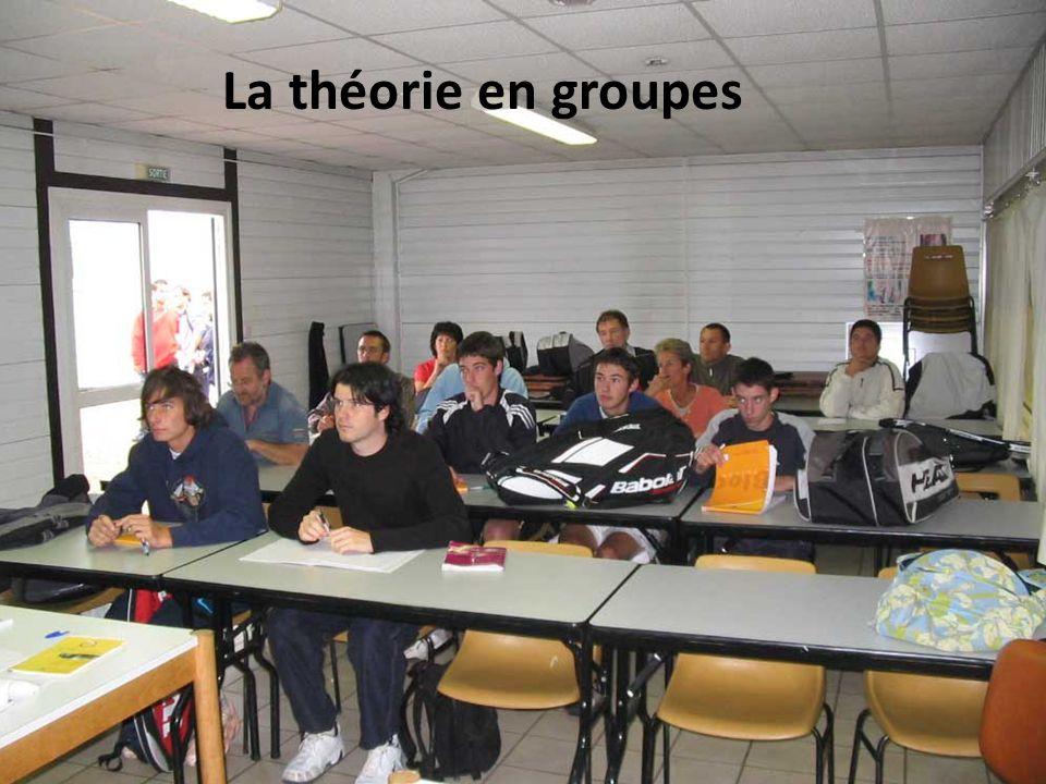 La théorie en groupes