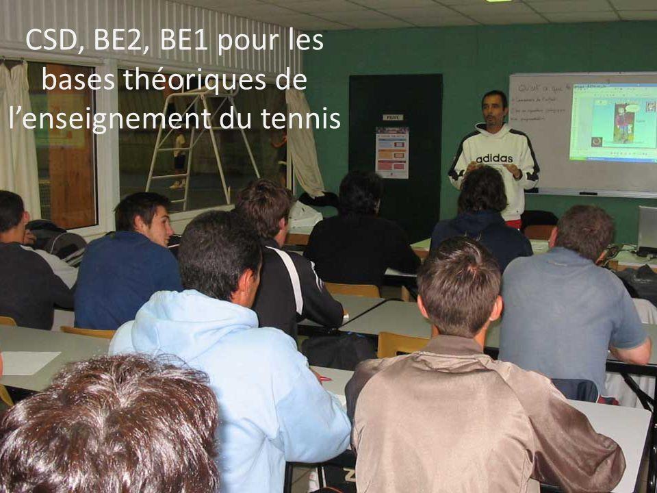 CSD, BE2, BE1 pour les bases théoriques de l'enseignement du tennis