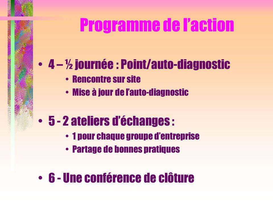4 – ½ journée : Point/auto-diagnostic Rencontre sur site Mise à jour de l'auto-diagnostic 5 - 2 ateliers d'échanges : 1 pour chaque groupe d'entrepris
