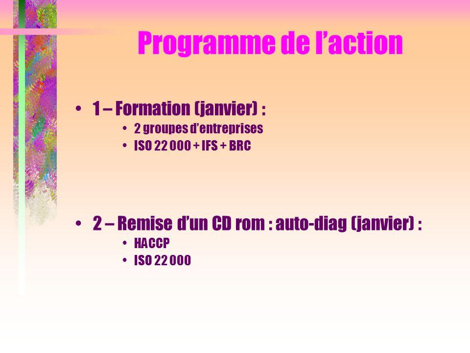 Programme de l'action 1 – Formation (janvier) : 2 groupes d'entreprises ISO 22 000 + IFS + BRC 2 – Remise d'un CD rom : auto-diag (janvier) : HACCP IS