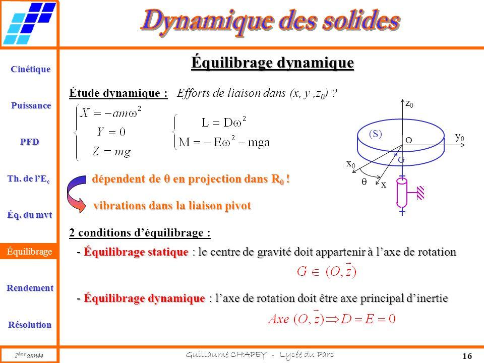 Cinétique PFD Rendement Résolution Puissance Th. de l'E c Éq. du mvt Équilibrage 2 ème année Guillaume CHAPEY - Lycée du Parc 16 Équilibrage dynamique