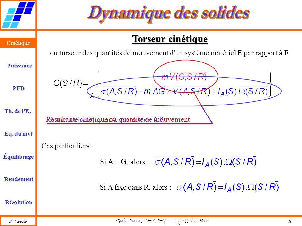 Cinétique PFD Rendement Résolution Puissance Th. de l'E c Éq. du mvt Équilibrage 2 ème année Guillaume CHAPEY - Lycée du Parc 6 Cinétique Torseur ciné