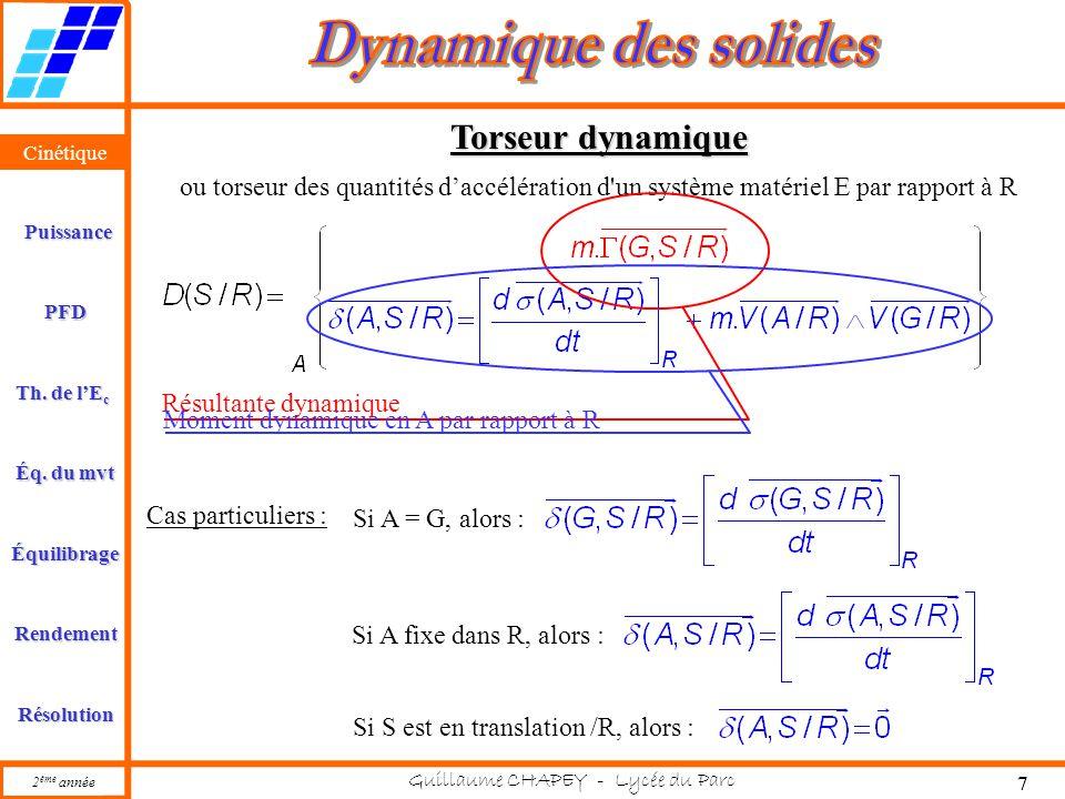 Cinétique PFD Rendement Résolution Puissance Th. de l'E c Éq. du mvt Équilibrage 2 ème année Guillaume CHAPEY - Lycée du Parc 7 Cinétique Torseur dyna