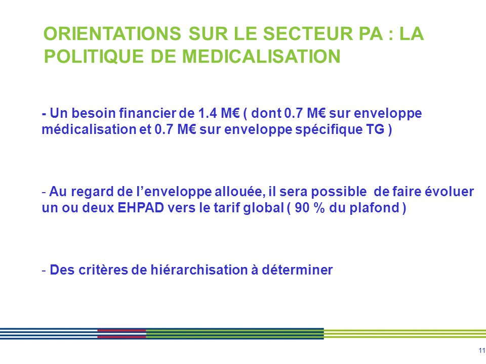 11 ORIENTATIONS SUR LE SECTEUR PA : LA POLITIQUE DE MEDICALISATION - Un besoin financier de 1.4 M€ ( dont 0.7 M€ sur enveloppe médicalisation et 0.7 M