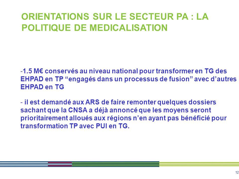 """12 ORIENTATIONS SUR LE SECTEUR PA : LA POLITIQUE DE MEDICALISATION -1.5 M€ conservés au niveau national pour transformer en TG des EHPAD en TP """"engagé"""