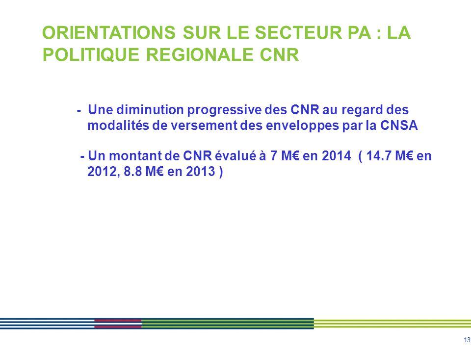 13 ORIENTATIONS SUR LE SECTEUR PA : LA POLITIQUE REGIONALE CNR - Une diminution progressive des CNR au regard des modalités de versement des enveloppe