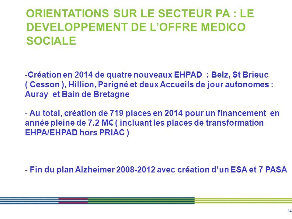 14 ORIENTATIONS SUR LE SECTEUR PA : LE DEVELOPPEMENT DE L'OFFRE MEDICO SOCIALE -Création en 2014 de quatre nouveaux EHPAD : Belz, St Brieuc ( Cesson )