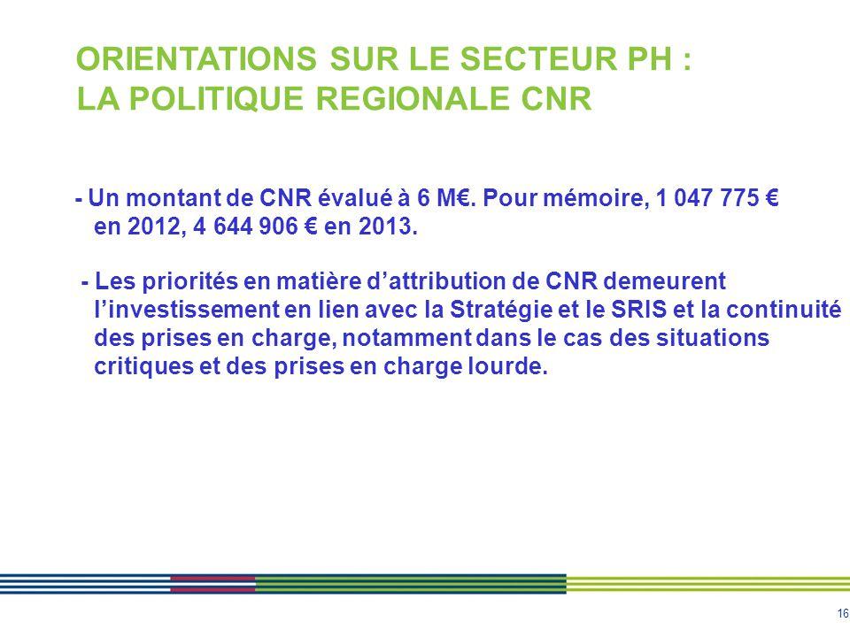 16 ORIENTATIONS SUR LE SECTEUR PH : LA POLITIQUE REGIONALE CNR - Un montant de CNR évalué à 6 M€. Pour mémoire, 1 047 775 € en 2012, 4 644 906 € en 20