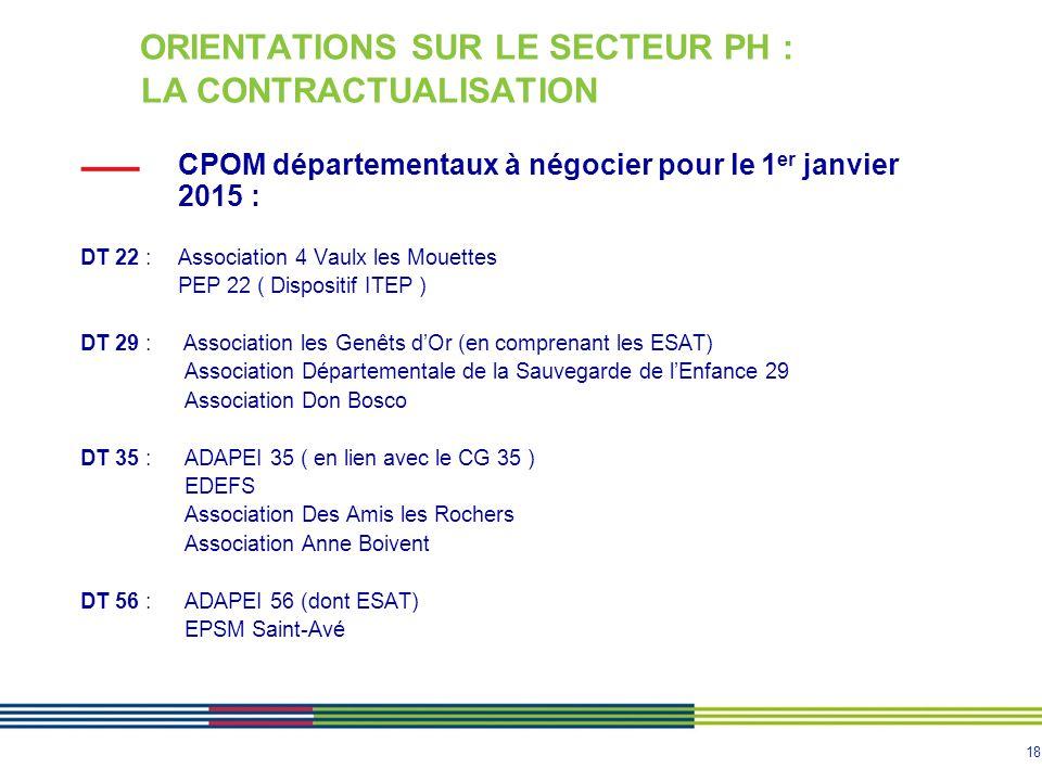 18 ORIENTATIONS SUR LE SECTEUR PH : LA CONTRACTUALISATION CPOM départementaux à négocier pour le 1 er janvier 2015 : DT 22 : Association 4 Vaulx les M
