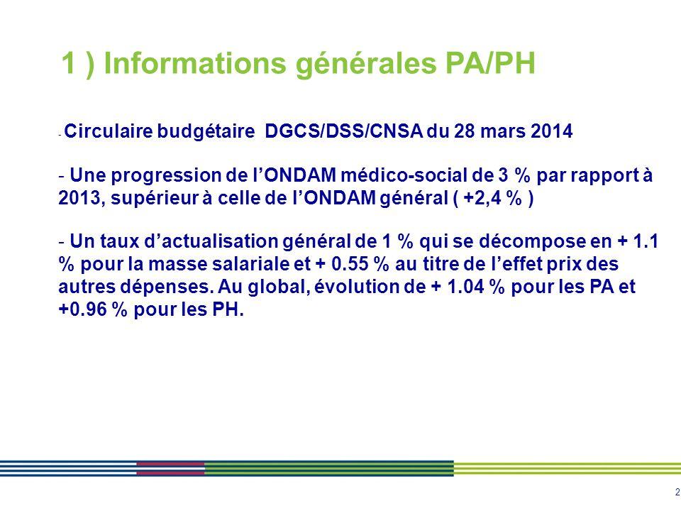 2 1 ) Informations générales PA/PH - Circulaire budgétaire DGCS/DSS/CNSA du 28 mars 2014 - Une progression de l'ONDAM médico-social de 3 % par rapport