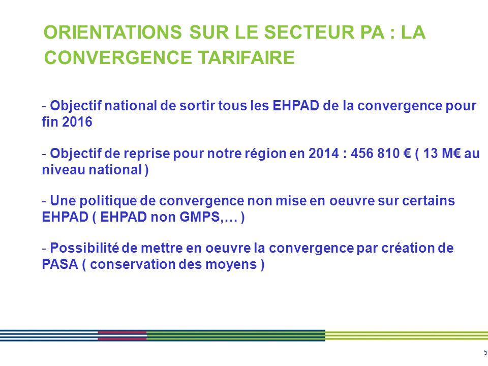 5 ORIENTATIONS SUR LE SECTEUR PA : LA CONVERGENCE TARIFAIRE - Objectif national de sortir tous les EHPAD de la convergence pour fin 2016 - Objectif de