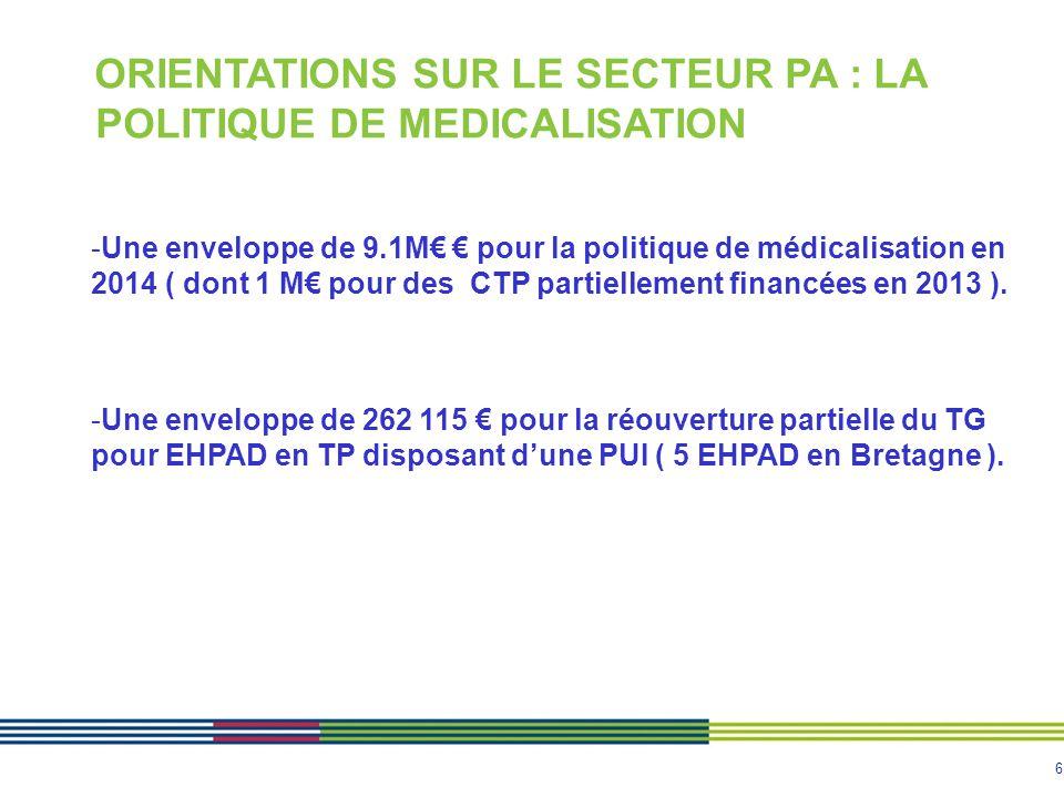 6 ORIENTATIONS SUR LE SECTEUR PA : LA POLITIQUE DE MEDICALISATION -Une enveloppe de 9.1M€ € pour la politique de médicalisation en 2014 ( dont 1 M€ po