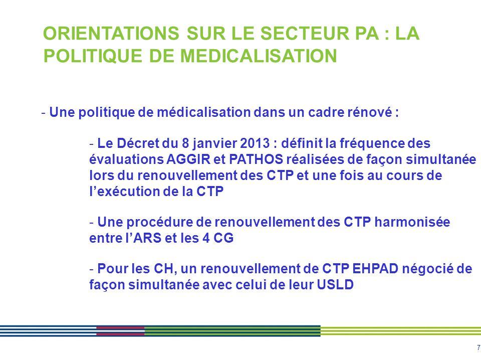 8 ORIENTATIONS SUR LE SECTEUR PA : LA POLITIQUE DE MEDICALISATION - Un programme de médicalisation 2014 de 94 CTP arrêté selon les critères suivants : - les EHPAD dont le renouvellement de la CTP était prévu en 2013 - les EHPAD non GMPS - les EHPAD dont la CTP est échue au 31/12/2013 et dont la base budgétaire HP était inférieur ou égal à 92 % de la valeur plafond