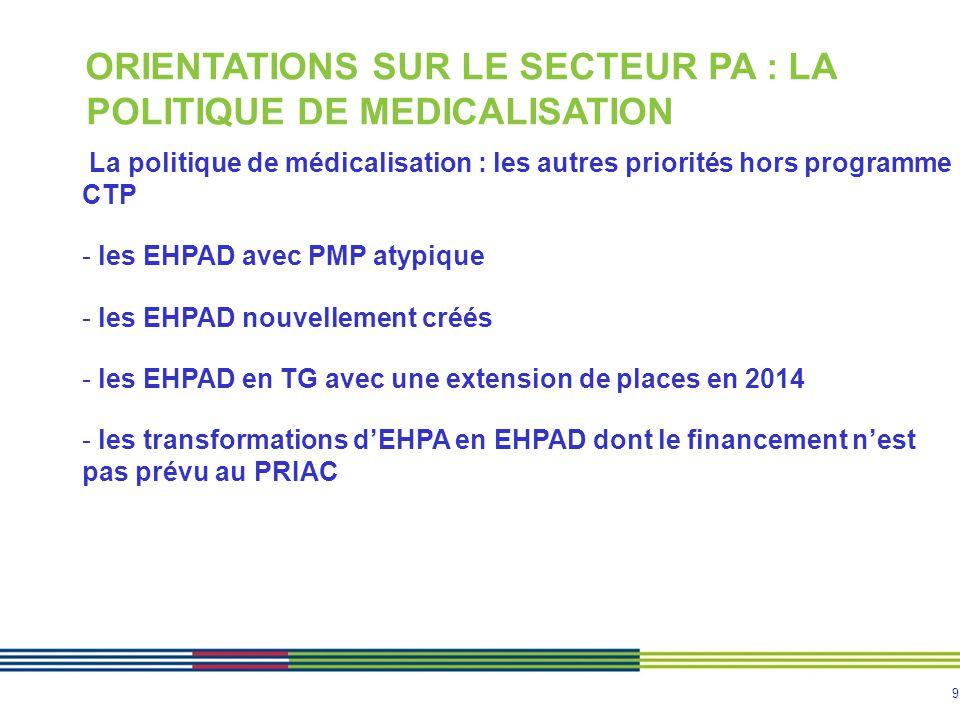 9 ORIENTATIONS SUR LE SECTEUR PA : LA POLITIQUE DE MEDICALISATION La politique de médicalisation : les autres priorités hors programme CTP - les EHPAD