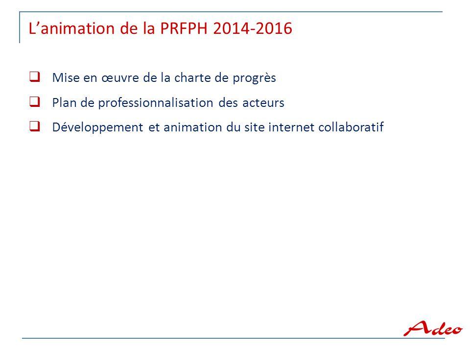 L'animation de la PRFPH 2014-2016  Mise en œuvre de la charte de progrès  Plan de professionnalisation des acteurs  Développement et animation du s