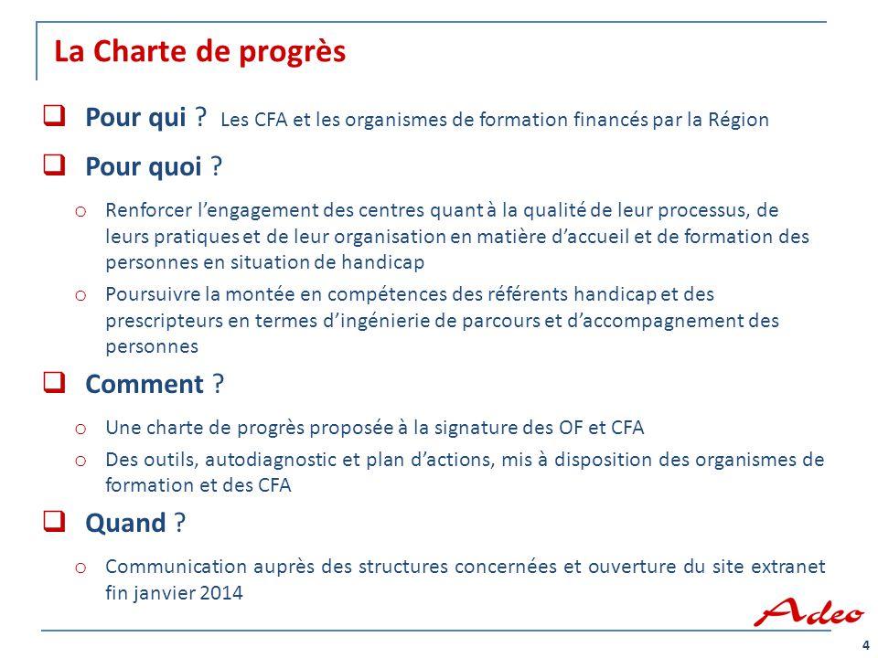 La Charte de progrès  Pour qui ? Les CFA et les organismes de formation financés par la Région  Pour quoi ? o Renforcer l'engagement des centres qua
