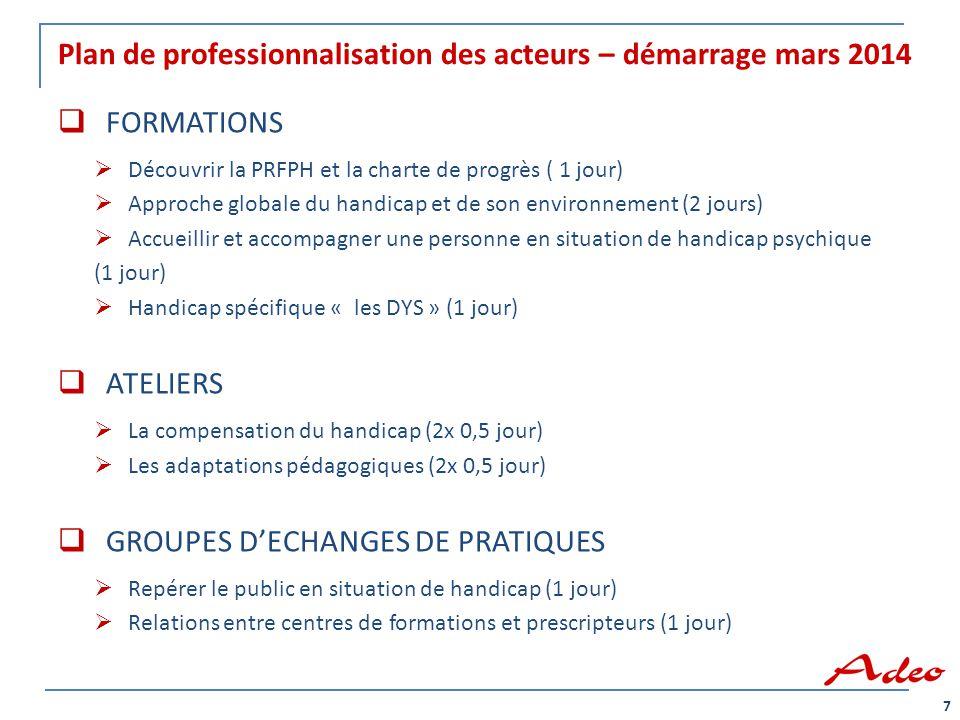 Plan de professionnalisation des acteurs – démarrage mars 2014 7  FORMATIONS  Découvrir la PRFPH et la charte de progrès ( 1 jour)  Approche global