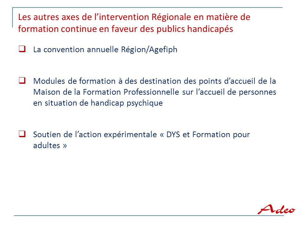 Les autres axes de l'intervention Régionale en matière de formation continue en faveur des publics handicapés  La convention annuelle Région/Agefiph