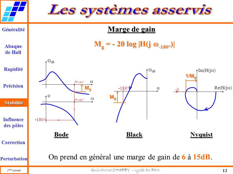Généralité Abaque de Hall Rapidité Précision Stabilité 2 ème année Guillaume CHAPEY - lycée du Parc 12 Influence des pôles Correction Perturbation -18