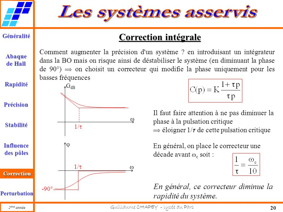 Généralité Abaque de Hall Rapidité Précision Stabilité 2 ème année Guillaume CHAPEY - lycée du Parc 20 Influence des pôles Correction Perturbation Cor