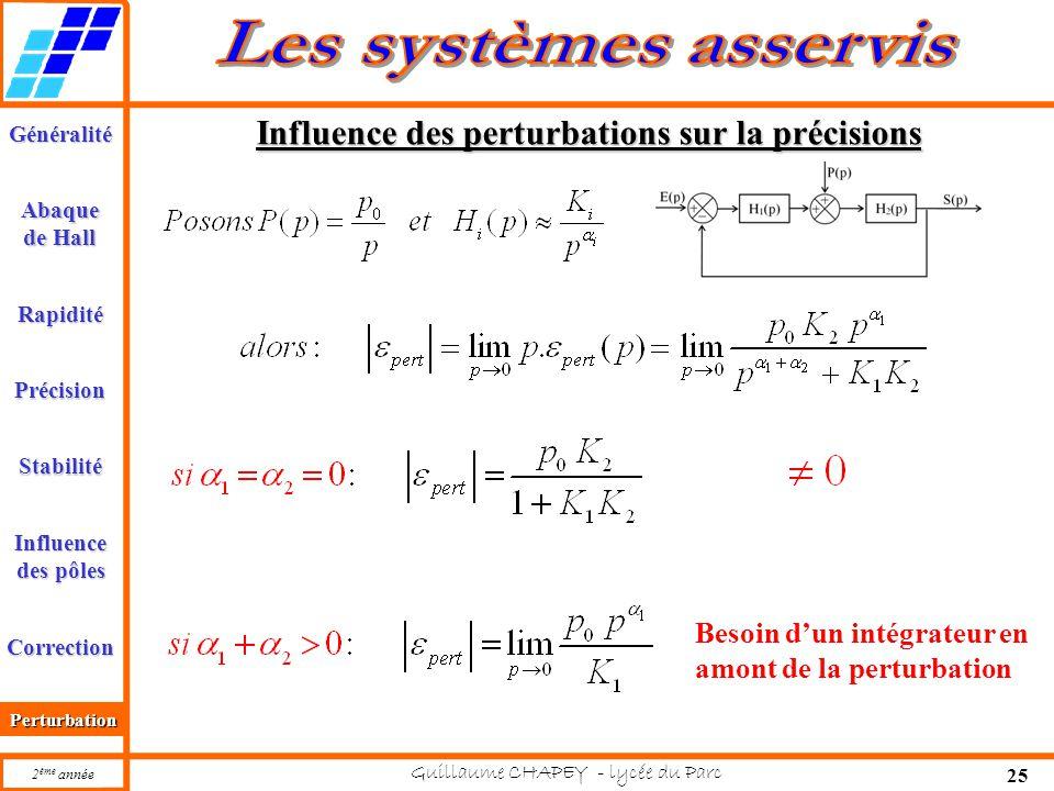Généralité Abaque de Hall Rapidité Précision Stabilité 2 ème année Guillaume CHAPEY - lycée du Parc 25 Influence des pôles Correction Perturbation Inf
