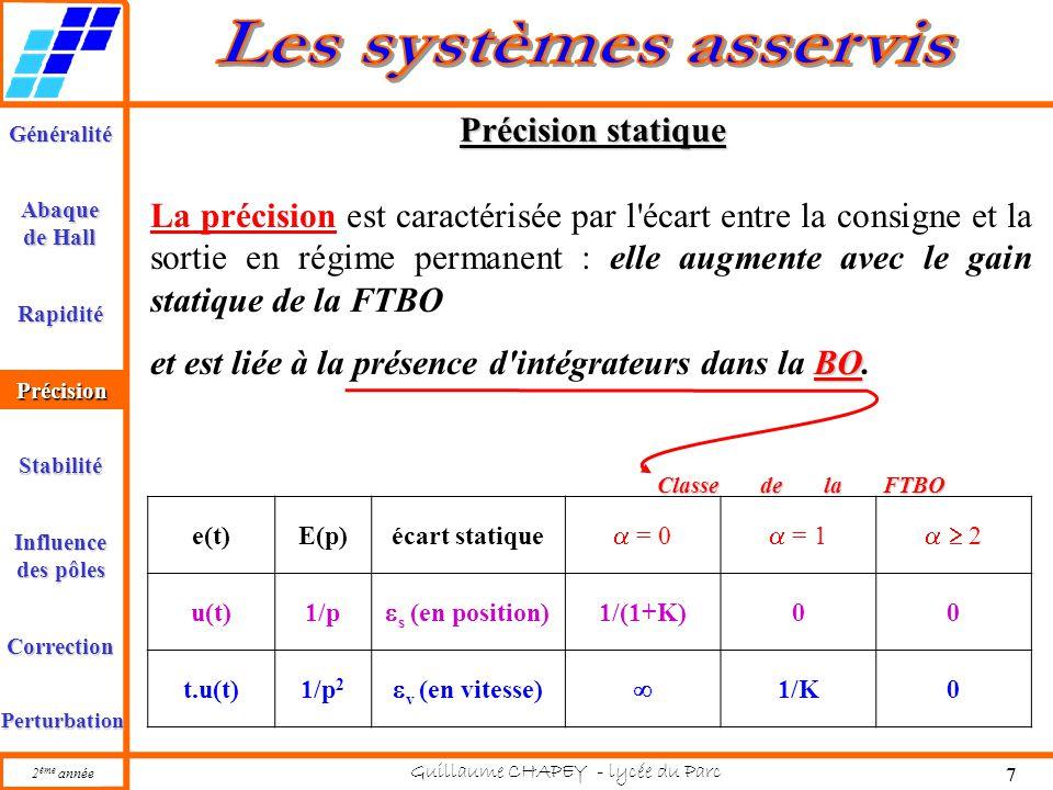 Généralité Abaque de Hall Rapidité Précision Stabilité 2 ème année Guillaume CHAPEY - lycée du Parc 8 Influence des pôles Correction Perturbation Condition sur les pôles de la FTBF Stabilité Dans le cas d'une réponse impulsionnelle, l'équation de la sortie peut s'écrire :.avec p i les pôles et z i les zéros Soit dans le domaine temporel : La partie réelle des pôles doit donc être strictement négatives pour que la réponse converge vers 0.