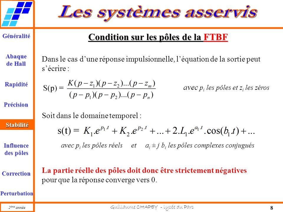 Généralité Abaque de Hall Rapidité Précision Stabilité 2 ème année Guillaume CHAPEY - lycée du Parc 9 Influence des pôles Correction Perturbation Stabilité pnpn anan a n-2 a n-4 … p n-1 a n-1 a n-3 a n-5 … p n-2 …… Critère de Routh FTBF soit D(p) = a n p n + … + a 0 : dénominateur de la FTBF Condition n°1 : Pour que le système soit stable, il faut que tous les a i soient de même signe.