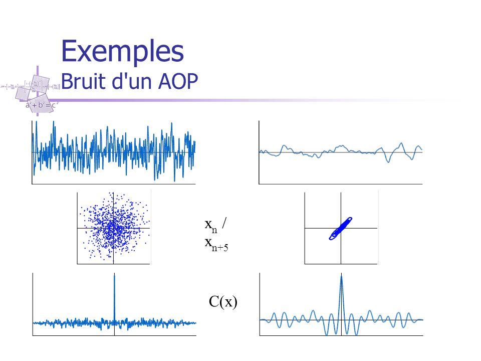 Exemples Bruit d'un AOP x n / x n+5 C(x)