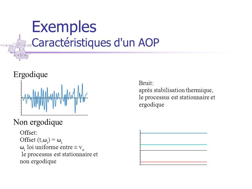 Exemples Caractéristiques d'un AOP Ergodique Non ergodique Bruit: après stabilisation thermique, le processus est stationnaire et ergodique Offset: Of