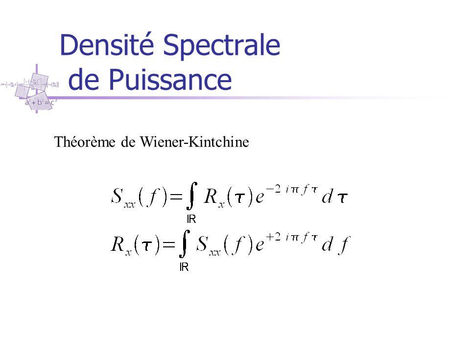 Théorème de Wiener-Kintchine
