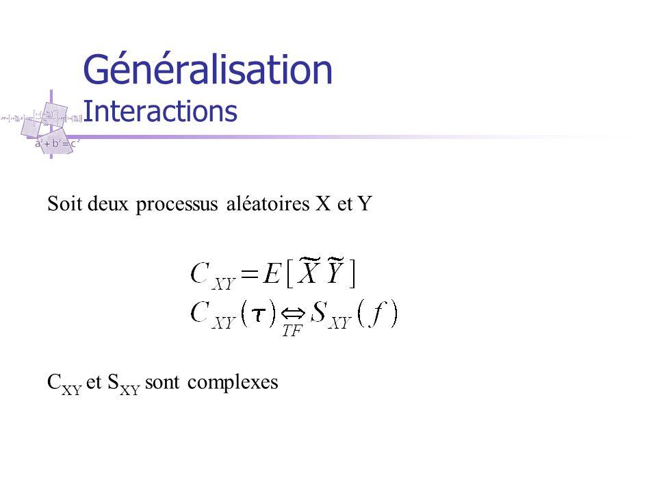 Généralisation Interactions Soit deux processus aléatoires X et Y C XY et S XY sont complexes