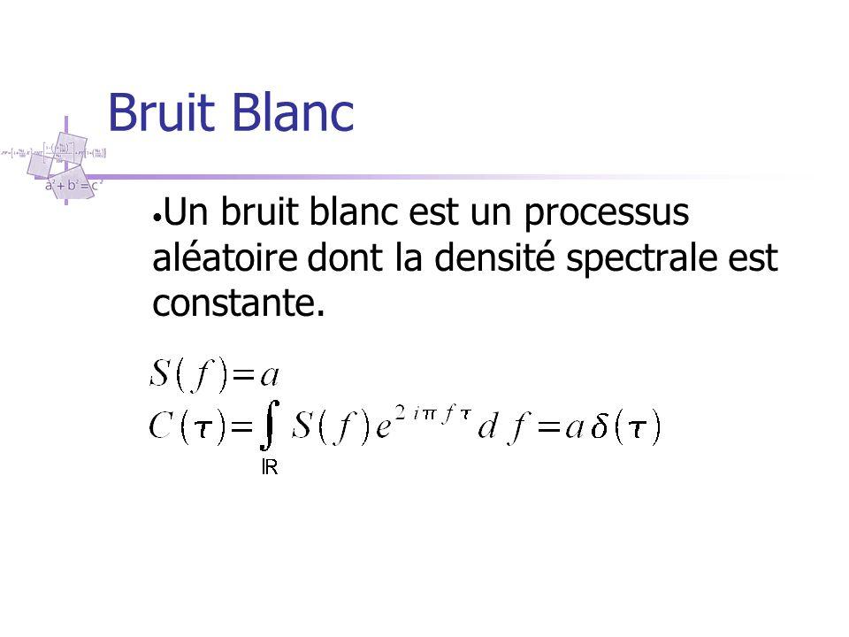 Bruit Blanc Un bruit blanc est un processus aléatoire dont la densité spectrale est constante.