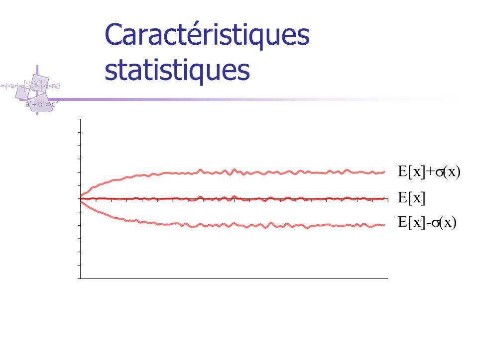 Caractéristiques statistiques E[x] E[x]+  x) E[x]-  x)