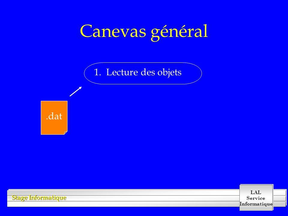 LAL Service Informatique Stage Informatique Canevas général.dat 1. Lecture des objets
