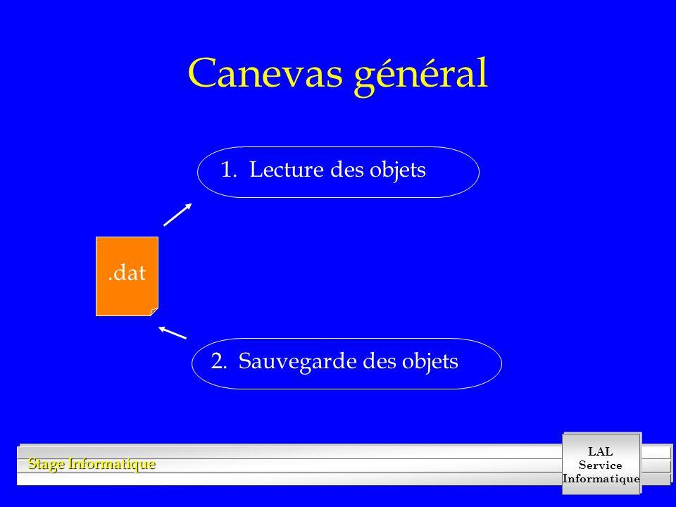 LAL Service Informatique Stage Informatique Canevas général.dat 1. Lecture des objets 2. Sauvegarde des objets