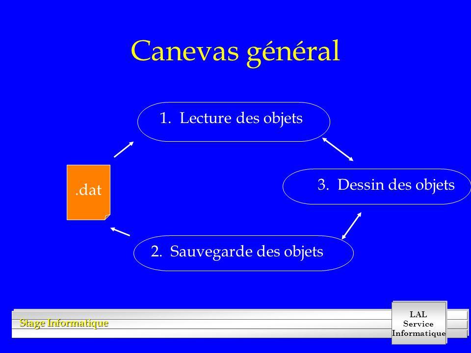 LAL Service Informatique Stage Informatique Canevas général.dat 1. Lecture des objets 2. Sauvegarde des objets 3. Dessin des objets