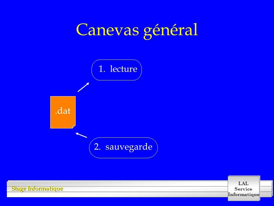 LAL Service Informatique Stage Informatique Canevas général.dat 1. lecture 2. sauvegarde