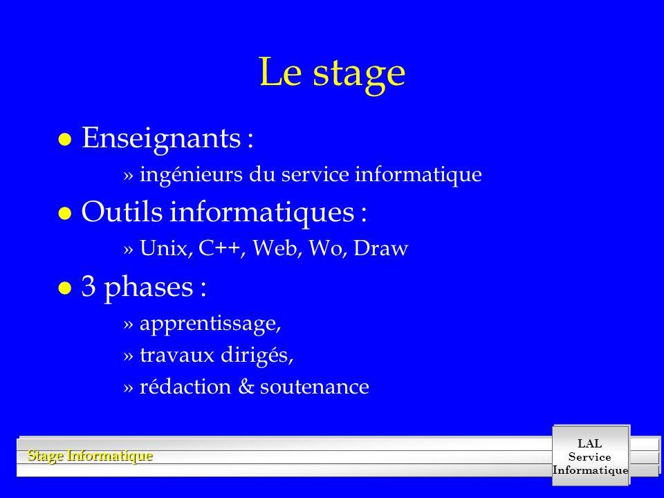 LAL Service Informatique Stage Informatique Apprentissage l introduction au développement en C++ –entrées sorties en C++ –introduction à la STL –gestion de la mémoire dynamique l interfaçage graphique