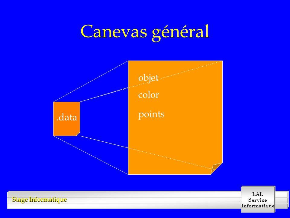 LAL Service Informatique Stage Informatique Canevas général.dat 1. lecture