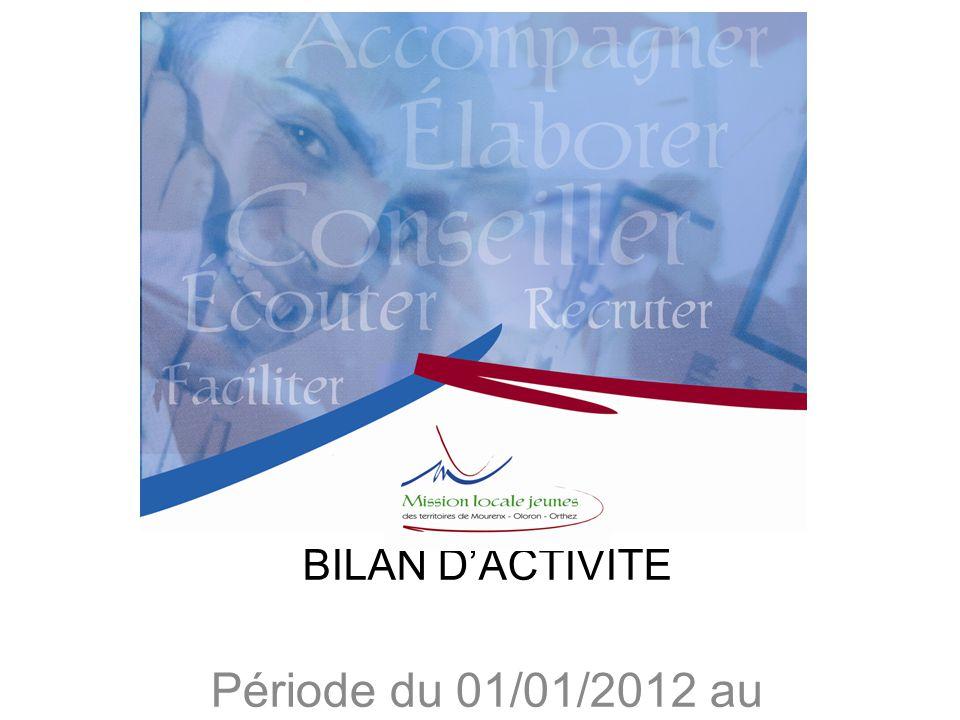 BILAN D'ACTIVITE Période du 01/01/2012 au 31/12/2012