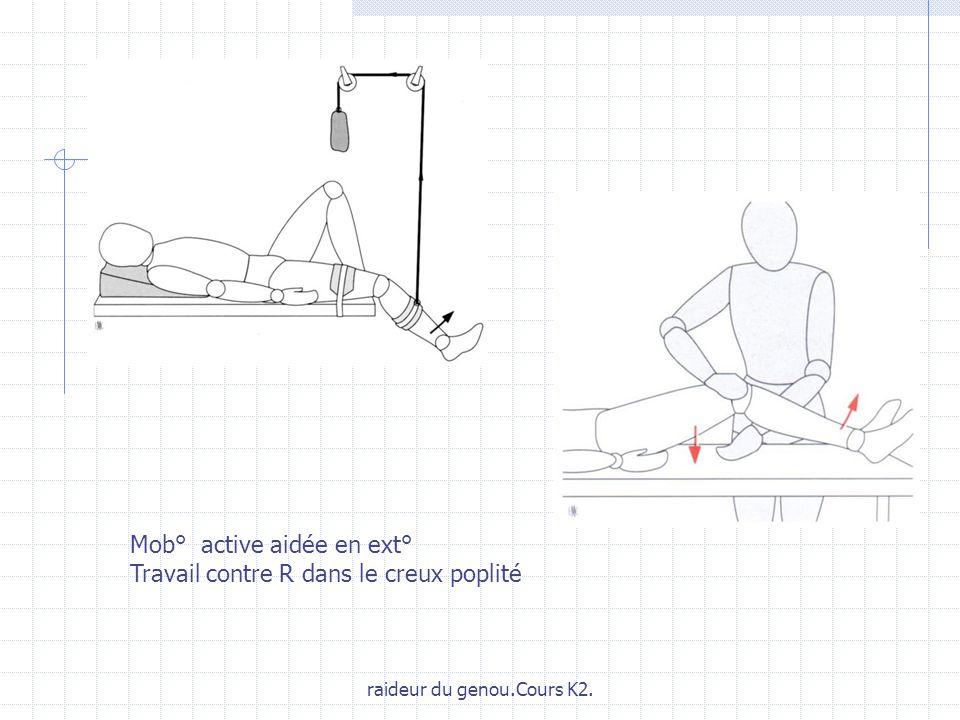 raideur du genou.Cours K2. Mob° active aidée en ext° Travail contre R dans le creux poplité