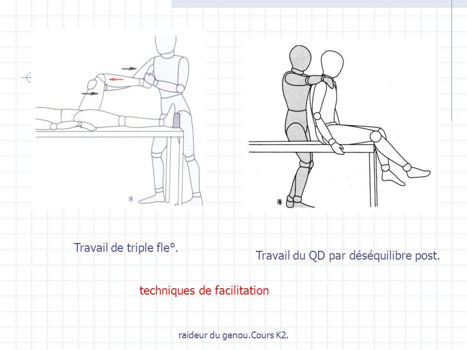 raideur du genou.Cours K2. Travail de triple fle°. Travail du QD par déséquilibre post. techniques de facilitation