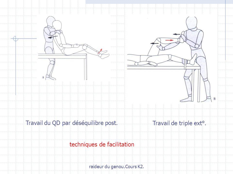 raideur du genou.Cours K2. Travail de triple ext°. Travail du QD par déséquilibre post. techniques de facilitation