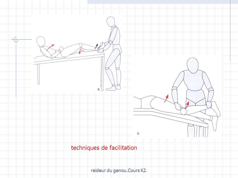 raideur du genou.Cours K2. techniques de facilitation