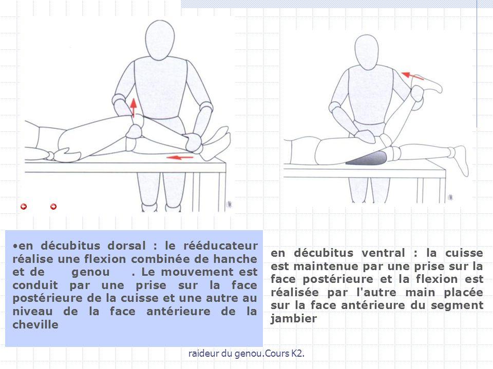 raideur du genou.Cours K2. en décubitus dorsal : le rééducateur réalise une flexion combinée de hanche et de genou. Le mouvement est conduit par une p