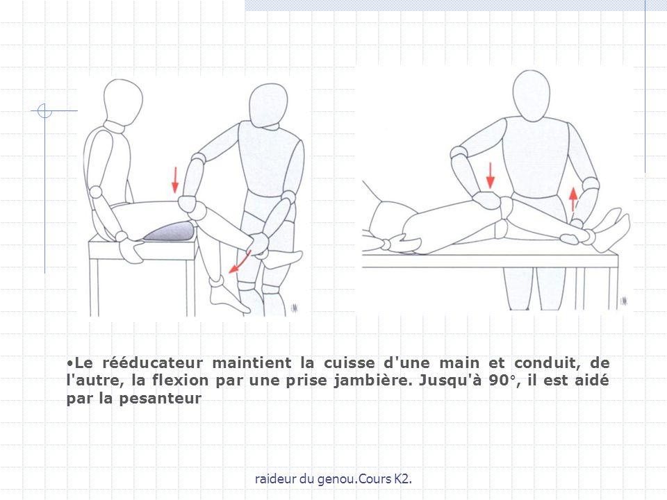 raideur du genou.Cours K2. Le rééducateur maintient la cuisse d'une main et conduit, de l'autre, la flexion par une prise jambière. Jusqu'à 90°, il es